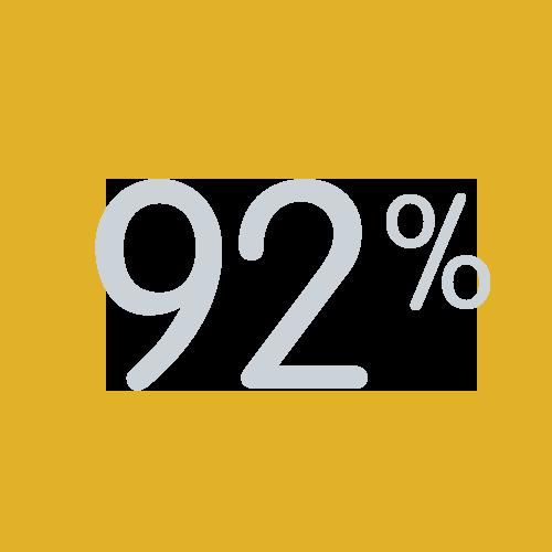 92% icon
